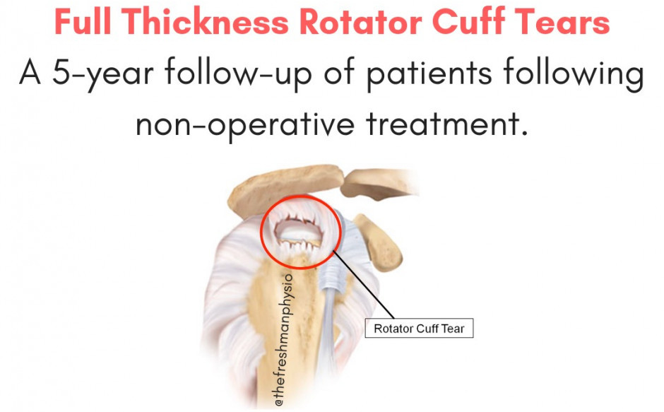 What happens to patients when we do not repair their cuff tears?