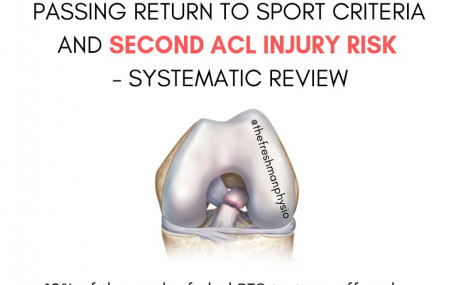 Second ACL injury risk